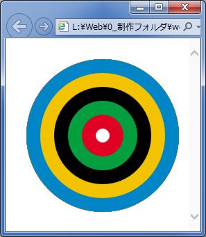 多重円の表示例