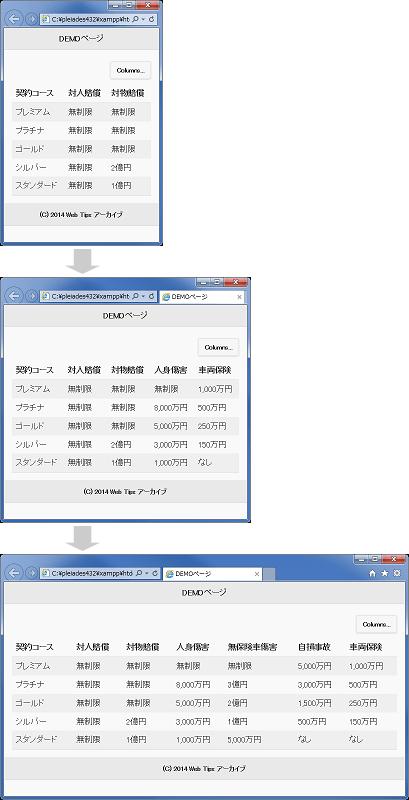 カラムトグルモードの表の例