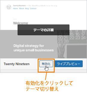 画像:WordPressのテーマの有効化